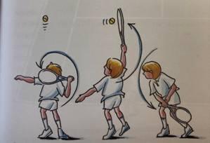 Etapa mini-tenis – curs de tenis copii – invatarea serviciului 2